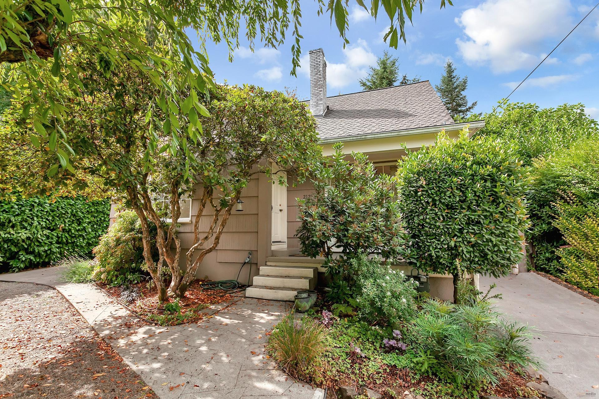 Portland Real Estate Statistics